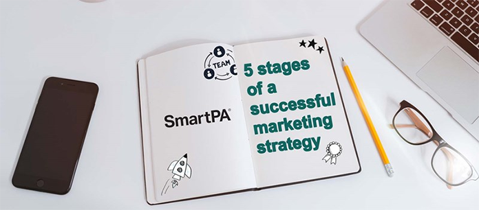 5 Stages of a Successful Marketing Strategy