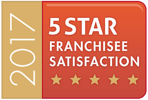 For 5th year running, TaxAssist Accountants awarded 5 Star Franchisee Satisfaction  Independent franchise satisfaction survey reveals outstanding results yet again