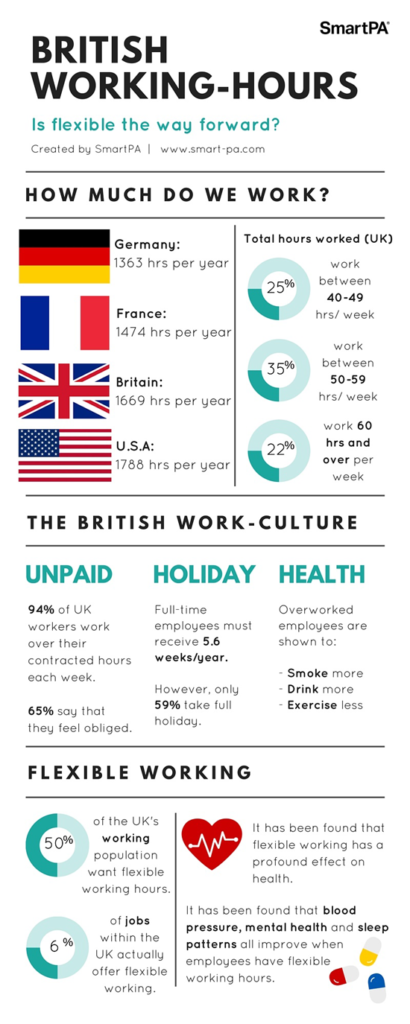 Is flexible working the way forward?