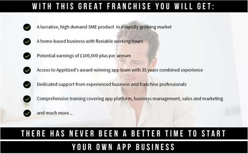 Appitized Business provides a proven model to help you on the road to success