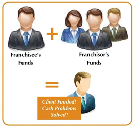 The Interface Financial Group_4
